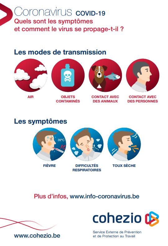 covid 19 symptomes